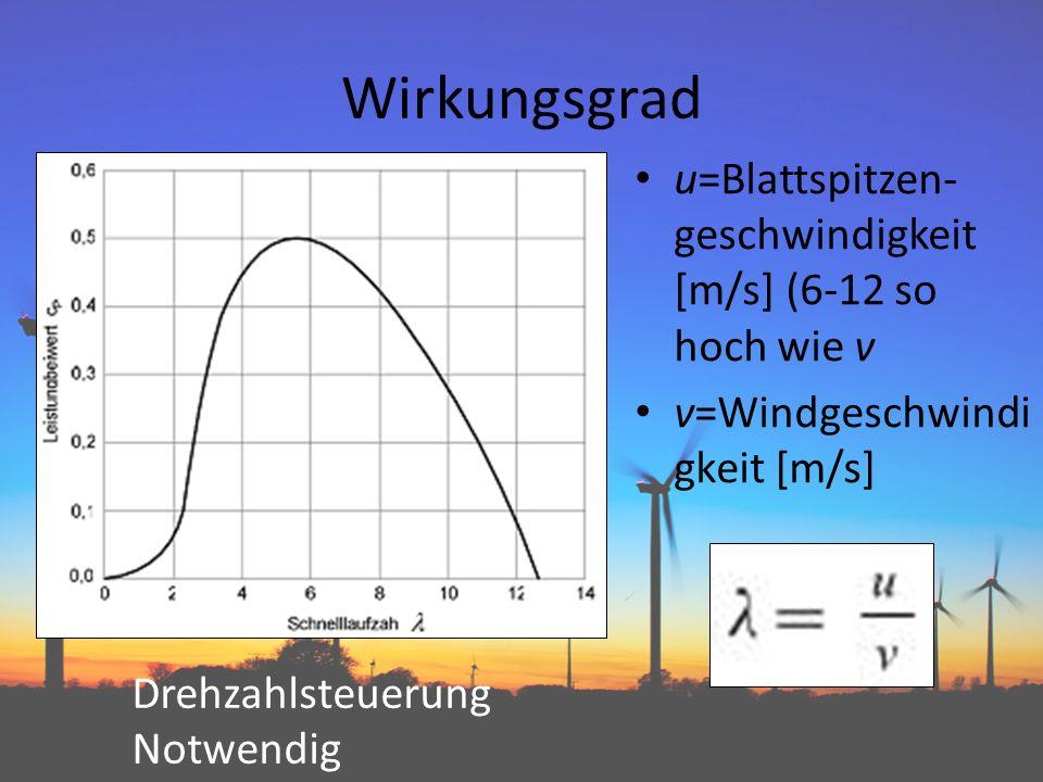 Wirkungsgrad u=Blattspitzen-geschwindigkeit [m/s] (6-12 so hoch wie v
